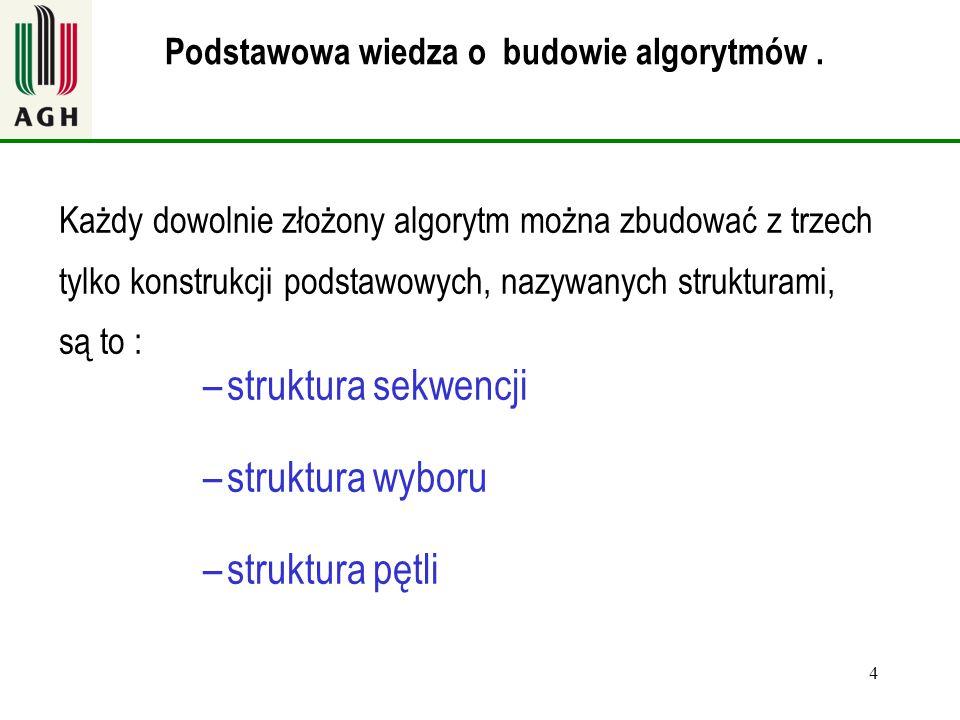 4 Każdy dowolnie złożony algorytm można zbudować z trzech tylko konstrukcji podstawowych, nazywanych strukturami, są to : –struktura sekwencji –strukt