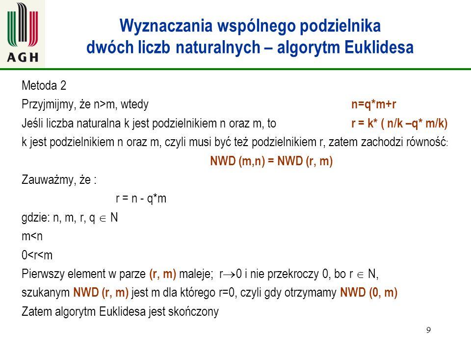 10 Algorytm Euklidesa – lista kroków Dane:n, m  N gdzie m<n Wynik: NWD (m,n)  N Algorytm: K1.Jeśli m=0 to NWD (m,n) = n K2.r:= n mod m n:=m m:=r wróć do K1 NWD (14,28) = NWD (0,14) NWD (46,48) = NWD (2,46) =NWD (0,2)