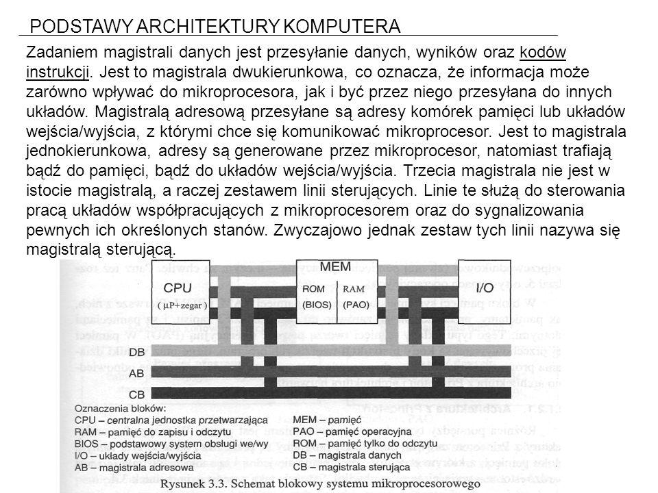 PODSTAWY ARCHITEKTURY KOMPUTERA Zadaniem magistrali danych jest przesyłanie danych, wyników oraz kodów instrukcji.
