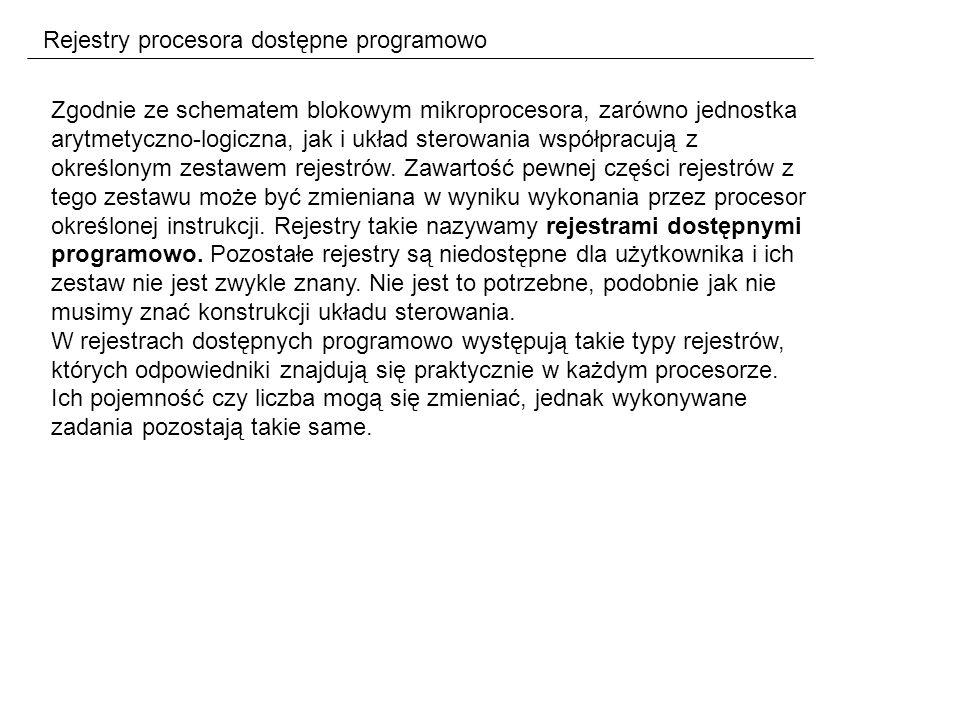 Rejestry procesora dostępne programowo Zgodnie ze schematem blokowym mikroprocesora, zarówno jednostka arytmetyczno-logiczna, jak i układ sterowania współpracują z określonym zestawem rejestrów.