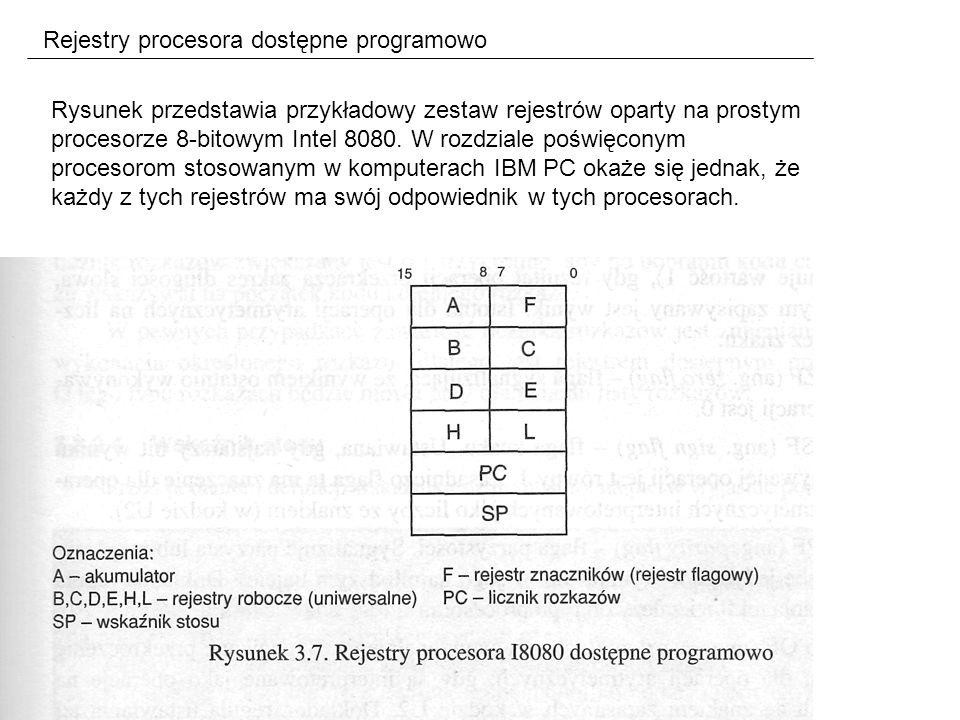 Rejestry procesora dostępne programowo Rysunek przedstawia przykładowy zestaw rejestrów oparty na prostym procesorze 8-bitowym Intel 8080.