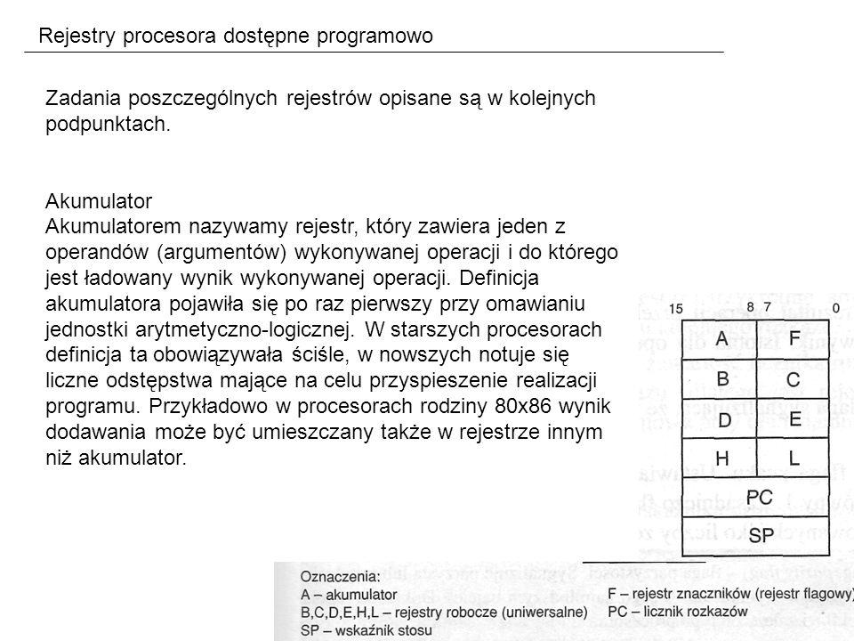Rejestry procesora dostępne programowo Zadania poszczególnych rejestrów opisane są w kolejnych podpunktach.