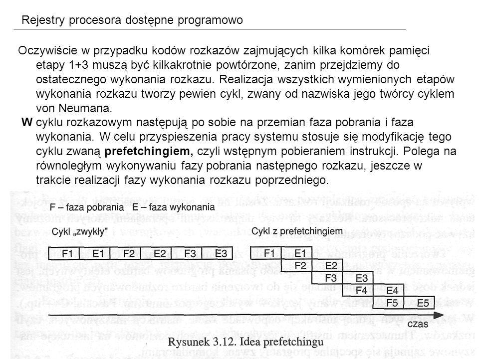 Rejestry procesora dostępne programowo Oczywiście w przypadku kodów rozkazów zajmujących kilka komórek pamięci etapy 1+3 muszą być kilkakrotnie powtórzone, zanim przejdziemy do ostatecznego wykonania rozkazu.