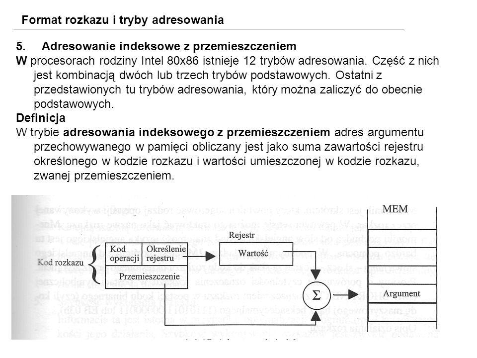 Format rozkazu i tryby adresowania 5.