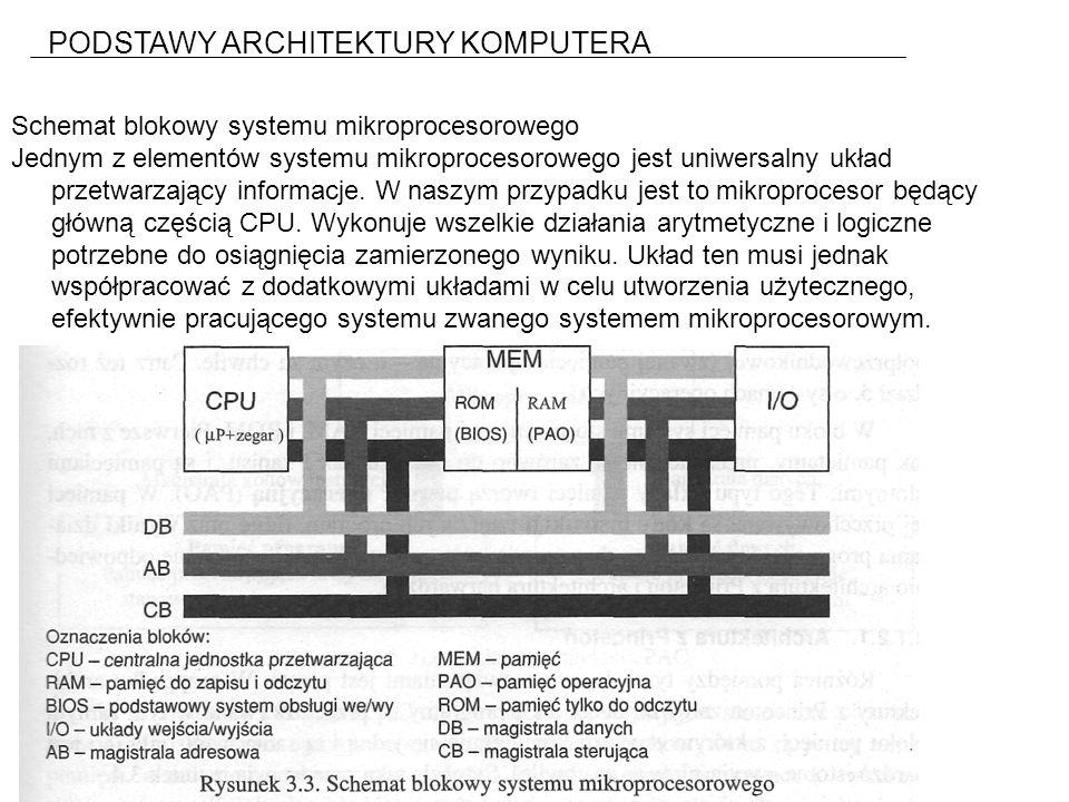 PODSTAWY ARCHITEKTURY KOMPUTERA Schemat blokowy systemu mikroprocesorowego Jednym z elementów systemu mikroprocesorowego jest uniwersalny układ przetwarzający informacje.