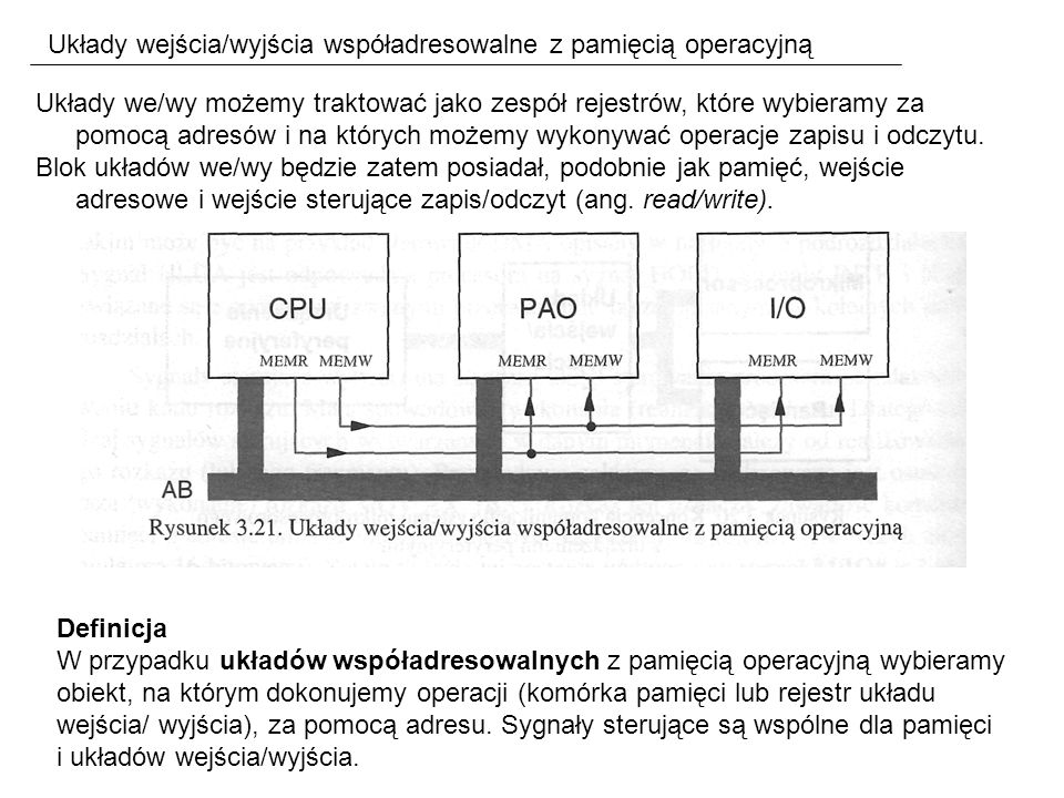 Układy wejścia/wyjścia współadresowalne z pamięcią operacyjną Układy we/wy możemy traktować jako zespół rejestrów, które wybieramy za pomocą adresów i na których możemy wykonywać operacje zapisu i odczytu.