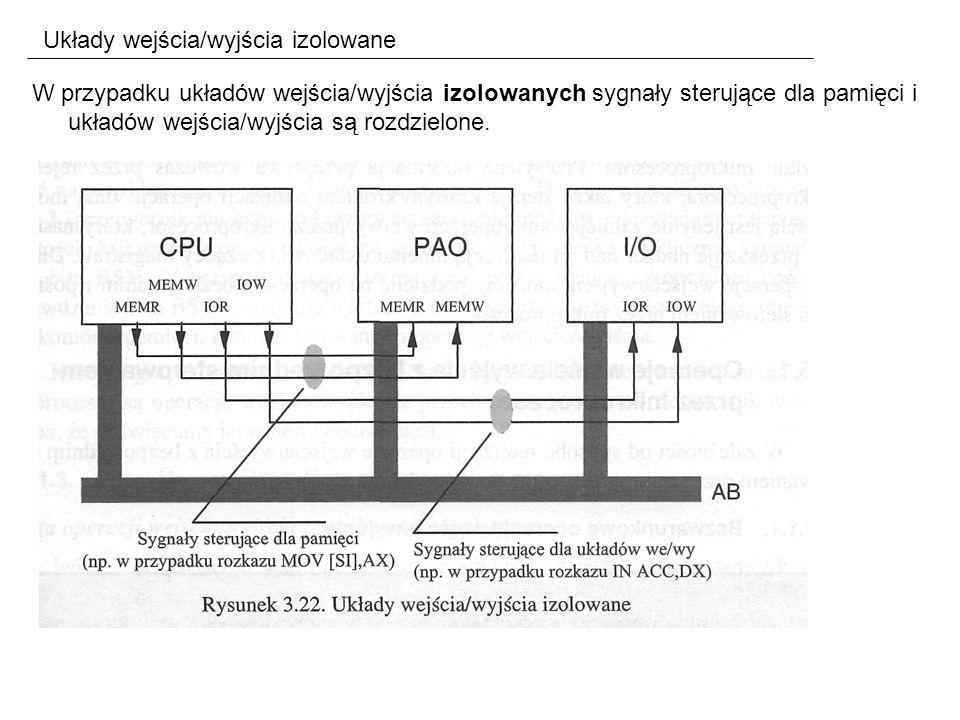 Układy wejścia/wyjścia izolowane W przypadku układów wejścia/wyjścia izolowanych sygnały sterujące dla pamięci i układów wejścia/wyjścia są rozdzielone.