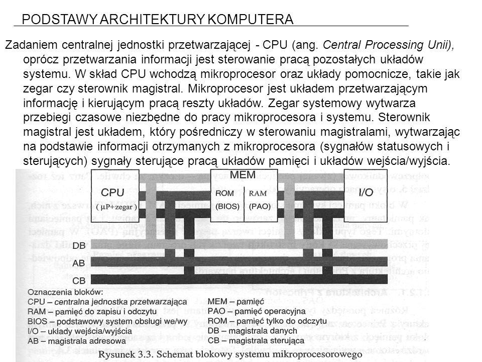 PODSTAWY ARCHITEKTURY KOMPUTERA Zadaniem centralnej jednostki przetwarzającej - CPU (ang.