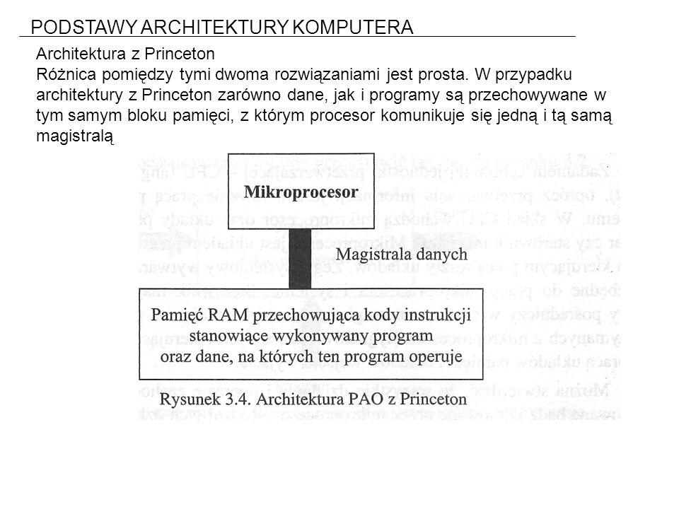 PODSTAWY ARCHITEKTURY KOMPUTERA Architektura z Princeton Różnica pomiędzy tymi dwoma rozwiązaniami jest prosta.