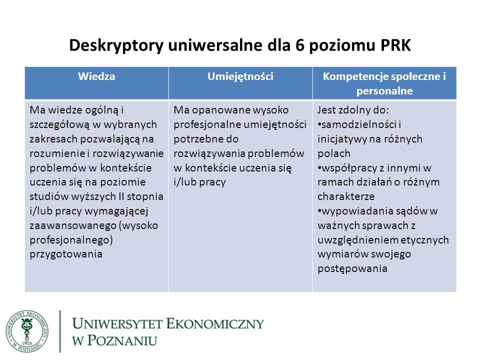 Efekty kształcenia dla obszarów studiów społecznych Źródło: Autonomia programowa uczelni.