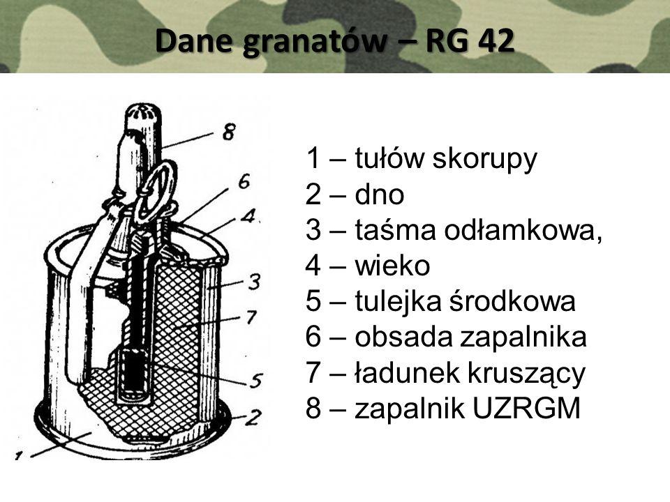 Dane granatów – RG 42 1 – tułów skorupy 2 – dno 3 – taśma odłamkowa, 4 – wieko 5 – tulejka środkowa 6 – obsada zapalnika 7 – ładunek kruszący 8 – zapalnik UZRGM