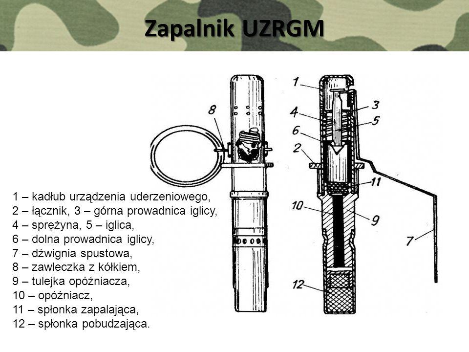 Zapalnik UZRGM 1 – kadłub urządzenia uderzeniowego, 2 – łącznik, 3 – górna prowadnica iglicy, 4 – sprężyna, 5 – iglica, 6 – dolna prowadnica iglicy, 7