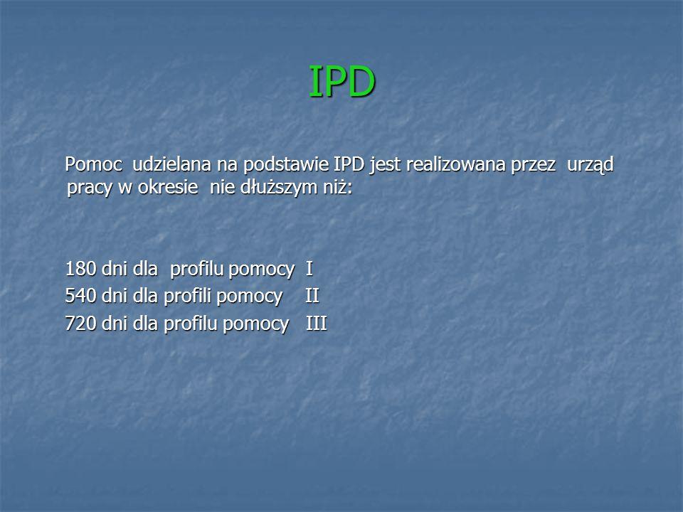 IPD Pomoc udzielana na podstawie IPD jest realizowana przez urząd pracy w okresie nie dłuższym niż: Pomoc udzielana na podstawie IPD jest realizowana