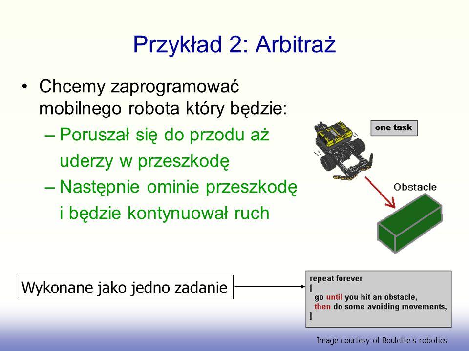 Przykład 2: Arbitraż Chcemy zaprogramować mobilnego robota który będzie: –Poruszał się do przodu aż uderzy w przeszkodę –Następnie ominie przeszkodę i będzie kontynuował ruch Image courtesy of Boulette ' s robotics Wykonane jako jedno zadanie