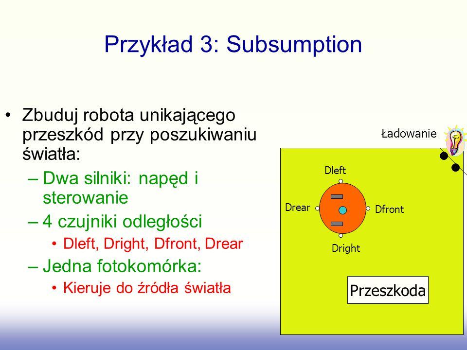Przykład 3: Subsumption Zbuduj robota unikającego przeszkód przy poszukiwaniu światła: –Dwa silniki: napęd i sterowanie –4 czujniki odległości Dleft, Dright, Dfront, Drear –Jedna fotokomórka: Kieruje do źródła światła Przeszkoda Drear Dfront Dleft Dright Ładowanie