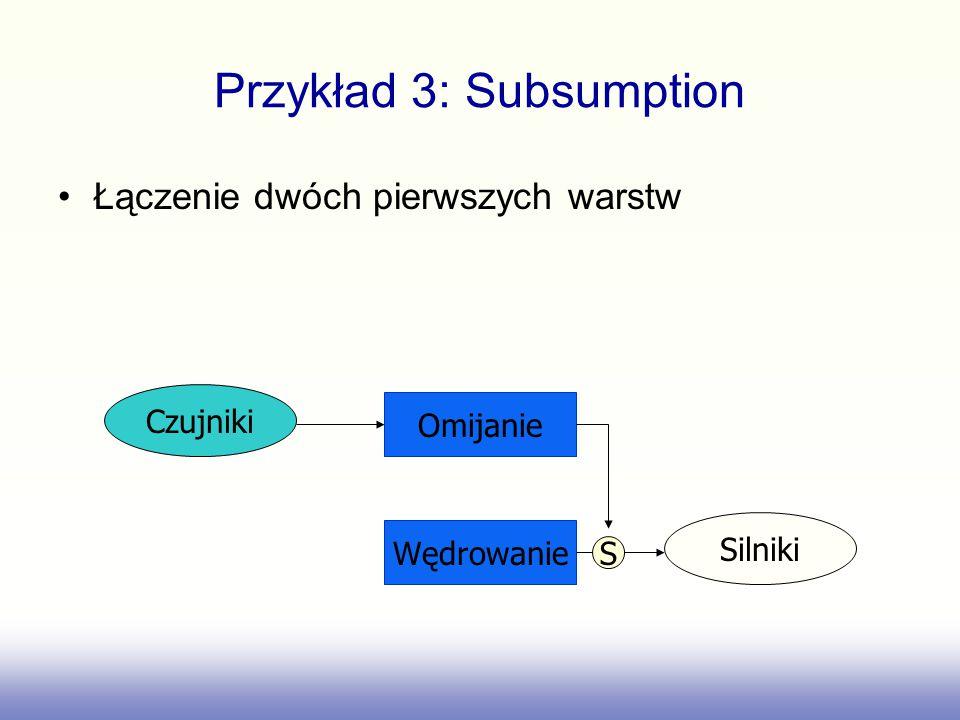 Przykład 3: Subsumption Łączenie dwóch pierwszych warstw Omijanie Czujniki Wędrowanie Silniki S