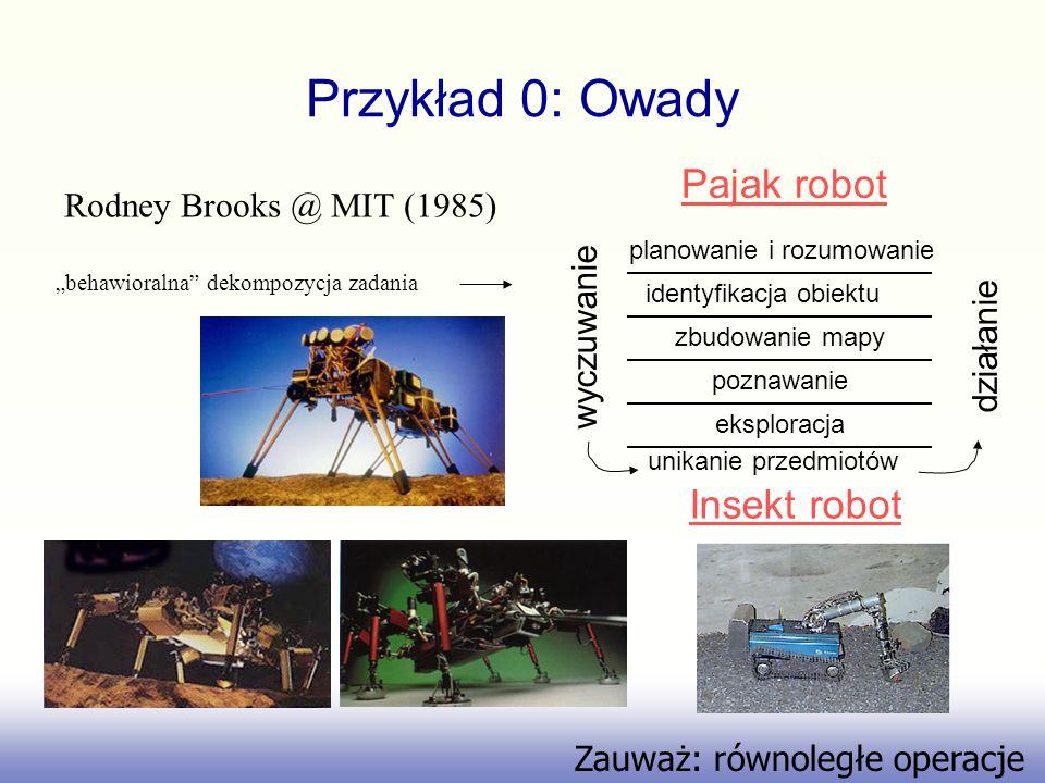 """Przykład 0: Owady Rodney Brooks @ MIT (1985) unikanie przedmiotów eksploracja poznawanie zbudowanie mapy identyfikacja obiektu planowanie i rozumowanie wyczuwanie działanie """"behawioralna dekompozycja zadania Zauważ: równoległe operacje Insekt robot Pajak robot"""