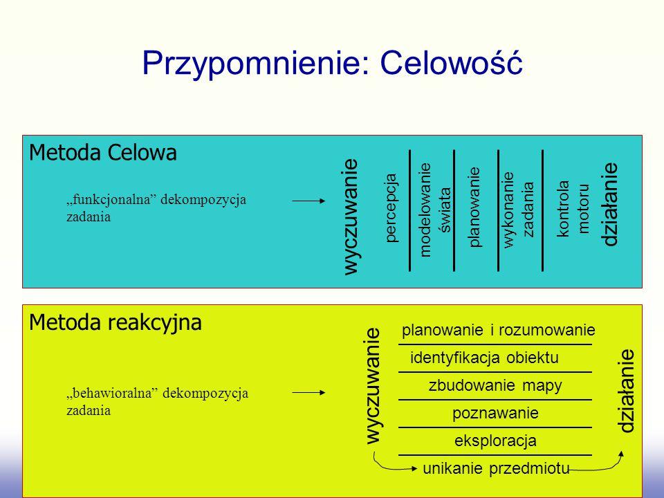 Przykład 2+1: Ślimak Do góry Ciemno Jasno Szpara brak wody do góry nogami +woda s s s pełzanie