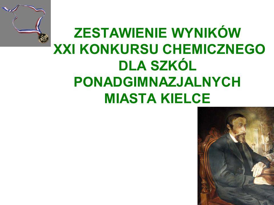 """Hasło konkursu """"Matura z chemii nie musi być trudna termin konkursu : 21 luty 2013 - 24 kwietnia 2014r."""