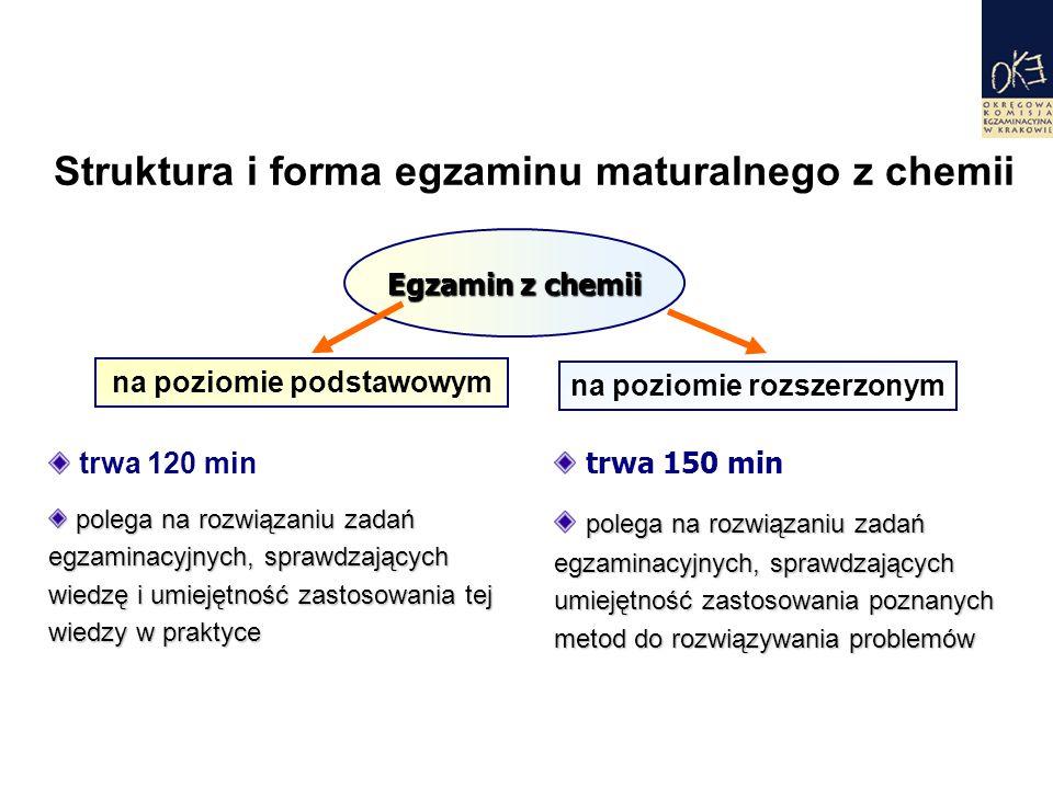 Struktura i forma egzaminu maturalnego z chemii Egzamin z chemii trwa 150 min polega na rozwiązaniu zadań egzaminacyjnych, sprawdzających umiejętność zastosowania poznanych metod do rozwiązywania problemów trwa 120 min polega na rozwiązaniu zadań egzaminacyjnych, sprawdzających wiedzę i umiejętność zastosowania tej wiedzy w praktyce polega na rozwiązaniu zadań egzaminacyjnych, sprawdzających wiedzę i umiejętność zastosowania tej wiedzy w praktyce na poziomie podstawowym na poziomie rozszerzonym