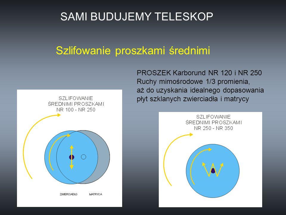 PROSZEK Karborund NR 120 i NR 250 Ruchy mimośrodowe 1/3 promienia, aż do uzyskania idealnego dopasowania płyt szklanych zwierciadła i matrycy Szlifowa