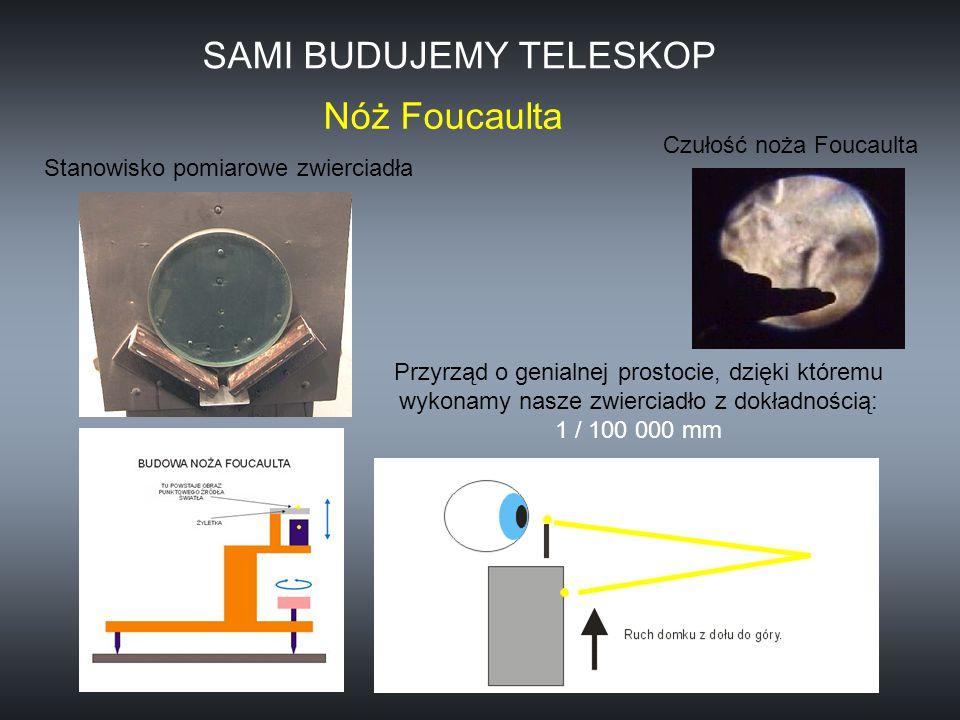 Przyrząd o genialnej prostocie, dzięki któremu wykonamy nasze zwierciadło z dokładnością: 1 / 100 000 mm Nóż Foucaulta SAMI BUDUJEMY TELESKOP Stanowis