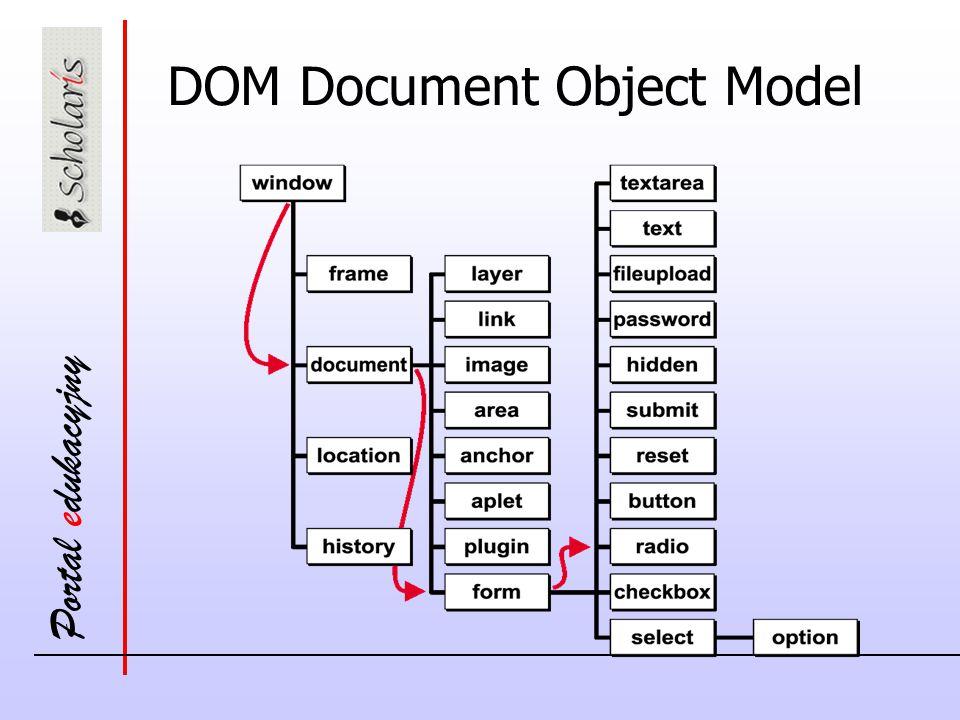 Portal edukacyjny Tworzenie obiektów modelu DOM … window.document.f1.p1 window.document.obraz