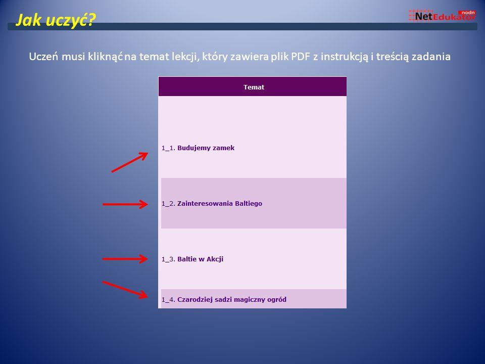 Jak uczyć? Uczeń musi kliknąć na temat lekcji, który zawiera plik PDF z instrukcją i treścią zadania