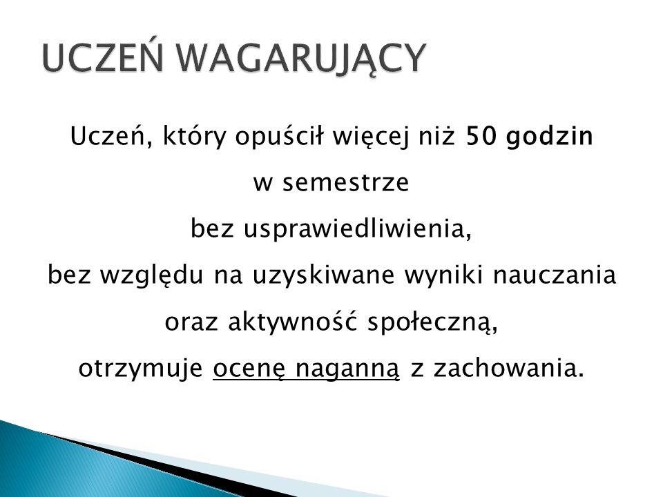 Pobranie oraz oddanie Karty przez ucznia odnotowane zostaje w przeznaczonym do tego celu zeszycie w sekretariacie szkoły.