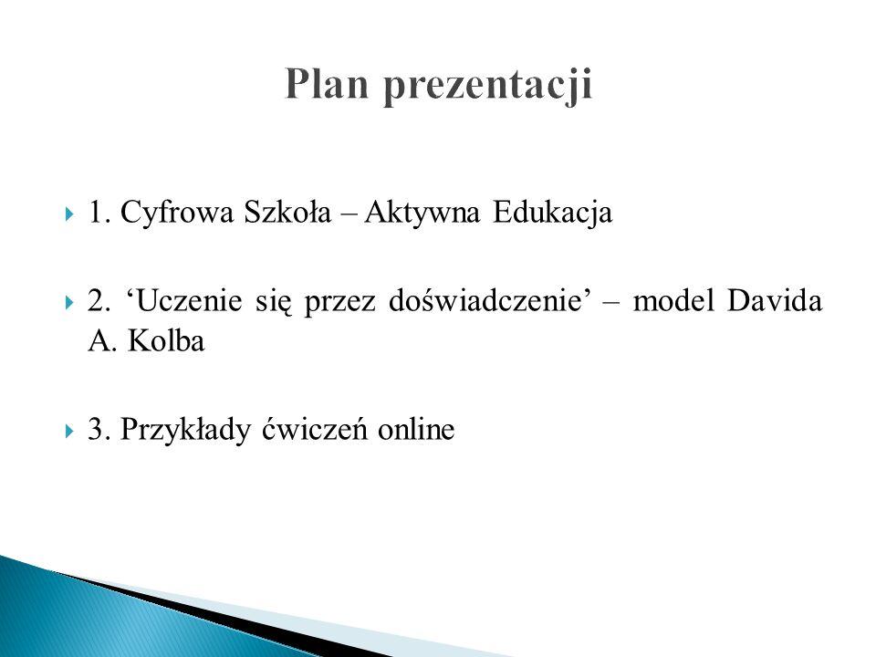 1. Cyfrowa Szkoła – Aktywna Edukacja  2. 'Uczenie się przez doświadczenie' – model Davida A. Kolba  3. Przykłady ćwiczeń online