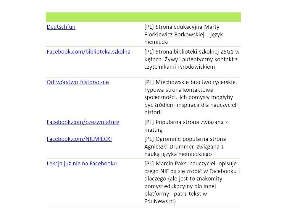 Deutschfun [PL] Strona edukacyjna Marty Florkiewicz-Borkowskiej - język niemiecki Facebook.com/biblioteka.szkolna [PL] Strona biblioteki szkolnej ZSG1