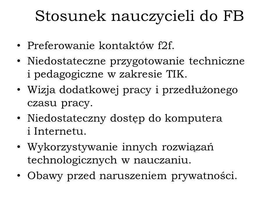 Stosunek nauczycieli do FB Preferowanie kontaktów f2f. Niedostateczne przygotowanie techniczne i pedagogiczne w zakresie TIK. Wizja dodatkowej pracy i