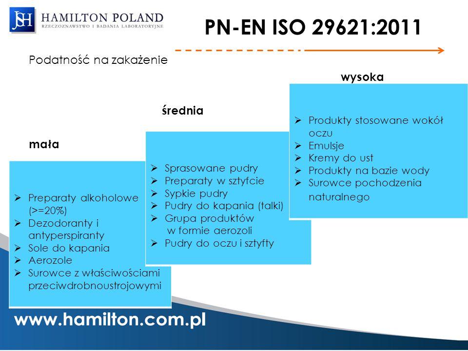 PN-EN ISO 29621:2011 Podatność na zakażenie wysoka średnia mała  Preparaty alkoholowe (>=20%)  Dezodoranty i antyperspiranty  Sole do kapania  Aer