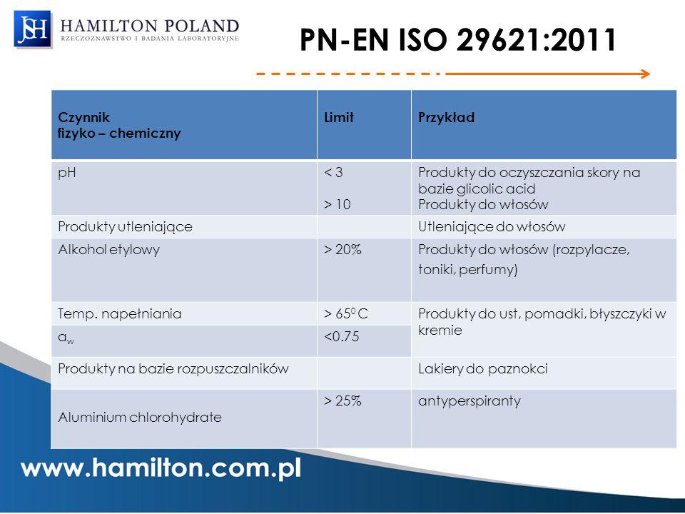 PN-EN ISO 29621:2011 Czynnik fizyko – chemiczny LimitPrzykład pH< 3 > 10 Produkty do oczyszczania skory na bazie glicolic acid Produkty do włosów Prod