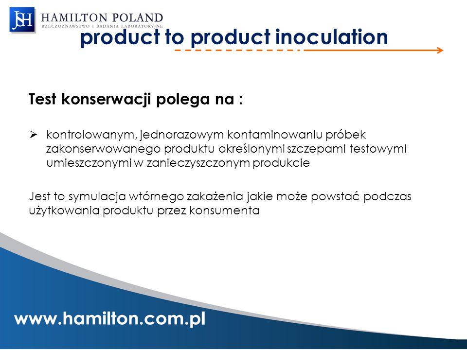 product to product inoculation Test konserwacji polega na :  kontrolowanym, jednorazowym kontaminowaniu próbek zakonserwowanego produktu określonymi