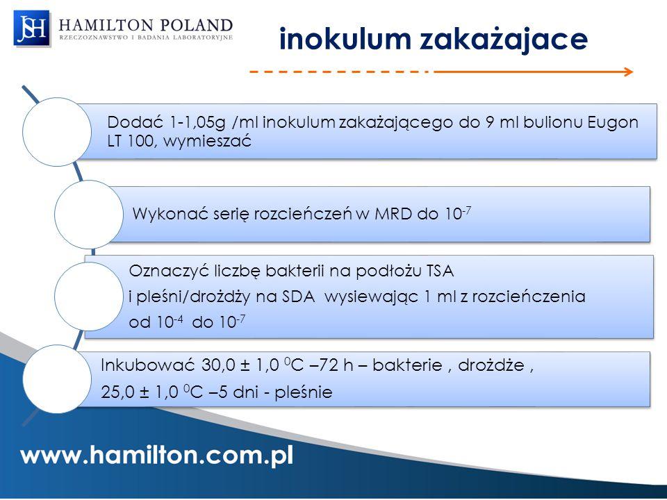 inokulum zakażajace Dodać 1-1,05g /ml inokulum zakażającego do 9 ml bulionu Eugon LT 100, wymieszać Wykonać serię rozcieńczeń w MRD do 10 -7 Oznaczyć