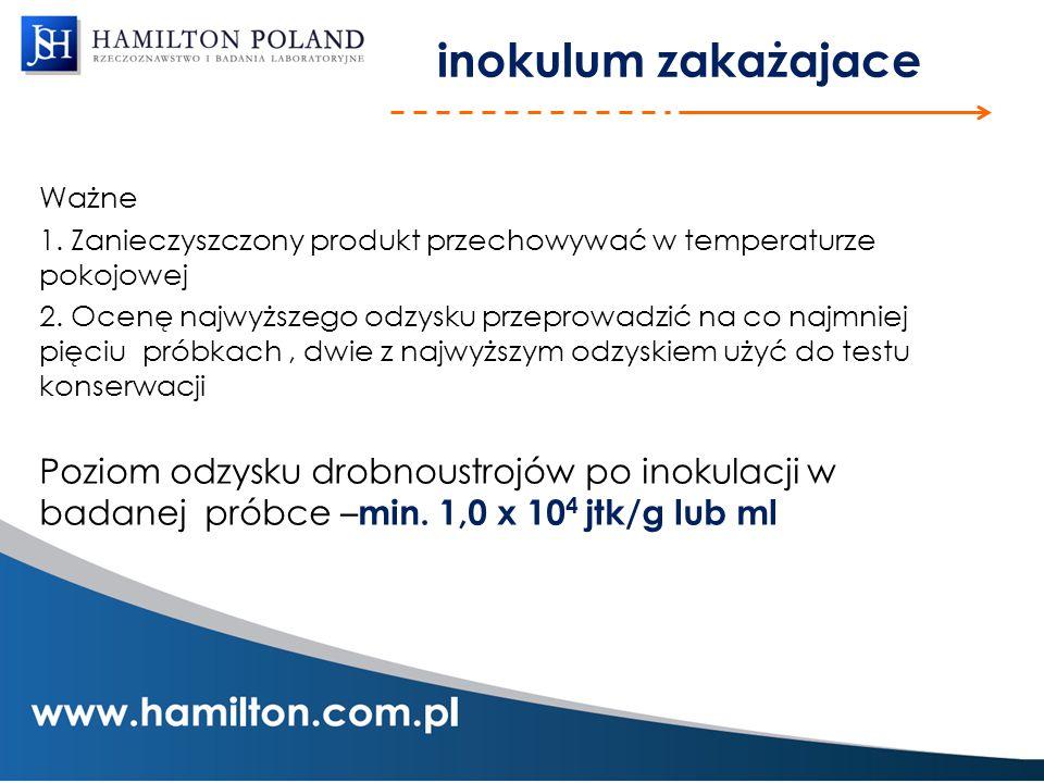inokulum zakażajace Ważne 1. Zanieczyszczony produkt przechowywać w temperaturze pokojowej 2. Ocenę najwyższego odzysku przeprowadzić na co najmniej p