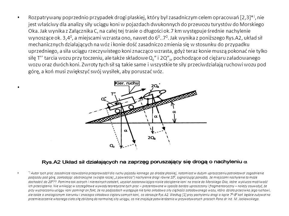 Rozpatrywany poprzednio przypadek drogi płaskiej, który był zasadniczym celem opracowań [2,3]* ), nie jest właściwy dla analizy siły uciągu koni w poj