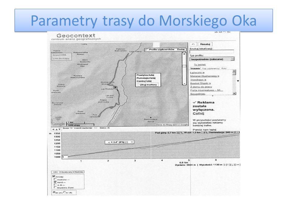 Tablica A1a Siły uciągów zaprzęgów dwukonnych dla wybranych odcinków trasy na podjazdach do Morskiego Oka dla koni o masie 600kg i 730kg; siły uciągu podano w [N].