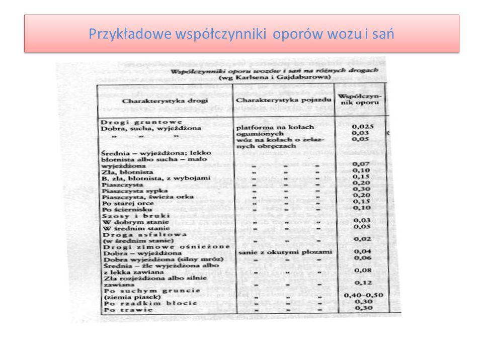 Przykładowe współczynniki oporów wozu i sań