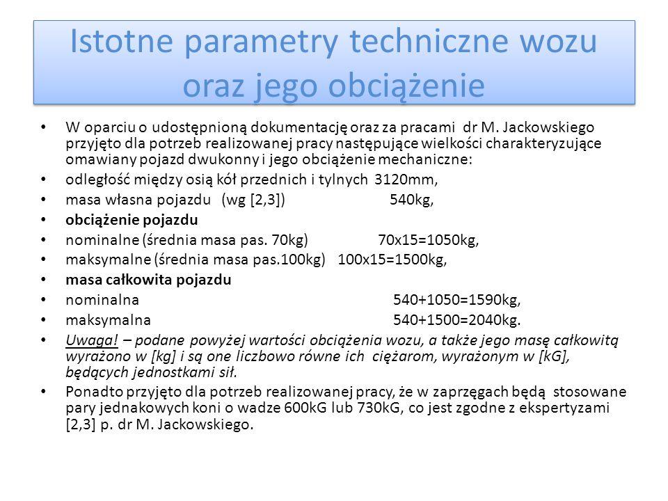 Istotne parametry techniczne wozu oraz jego obciążenie W oparciu o udostępnioną dokumentację oraz za pracami dr M. Jackowskiego przyjęto dla potrzeb r