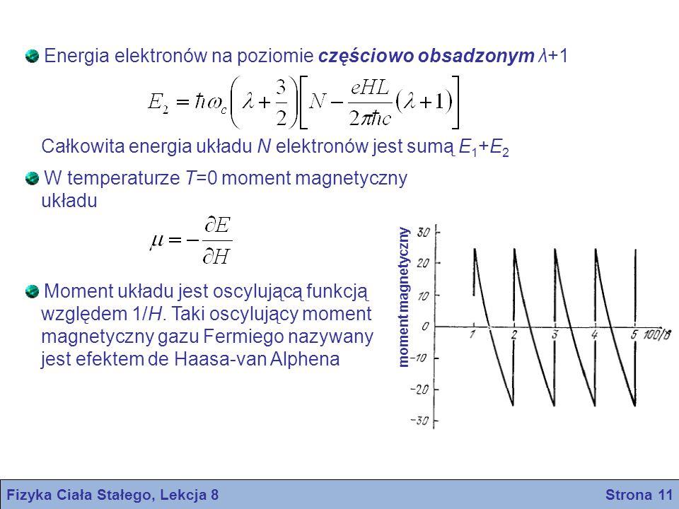 Energia elektronów na poziomie częściowo obsadzonym λ+1 Całkowita energia układu N elektronów jest sumą E 1 +E 2 W temperaturze T=0 moment magnetyczny