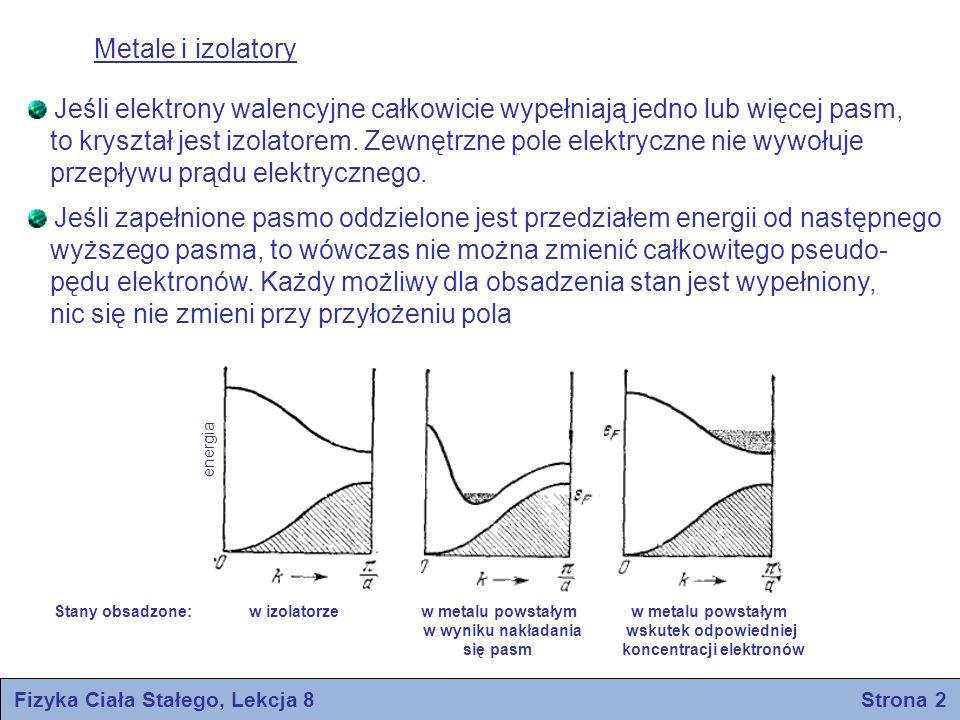 Fizyka Ciała Stałego, Lekcja 8 Strona 2 Metale i izolatory energia Jeśli elektrony walencyjne całkowicie wypełniają jedno lub więcej pasm, to kryształ