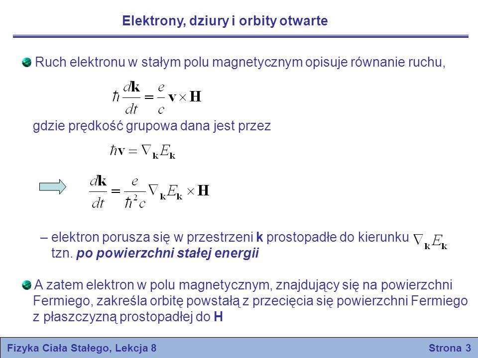 Fizyka Ciała Stałego, Lekcja 8 Strona 3 Elektrony, dziury i orbity otwarte Ruch elektronu w stałym polu magnetycznym opisuje równanie ruchu, gdzie prę