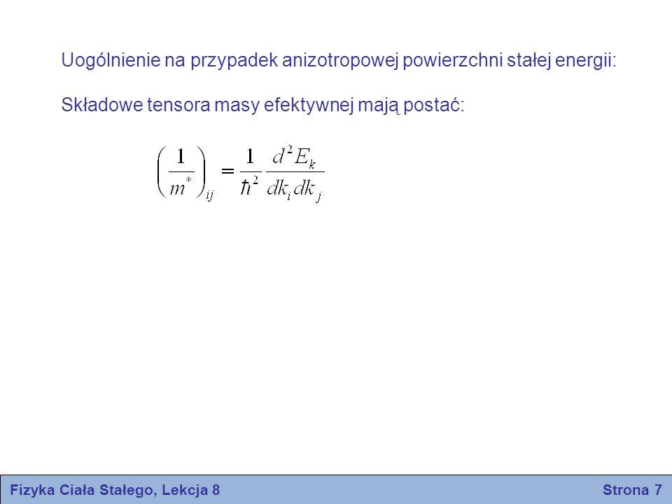 Fizyka Ciała Stałego, Lekcja 8 Strona 7 Uogólnienie na przypadek anizotropowej powierzchni stałej energii: Składowe tensora masy efektywnej mają posta