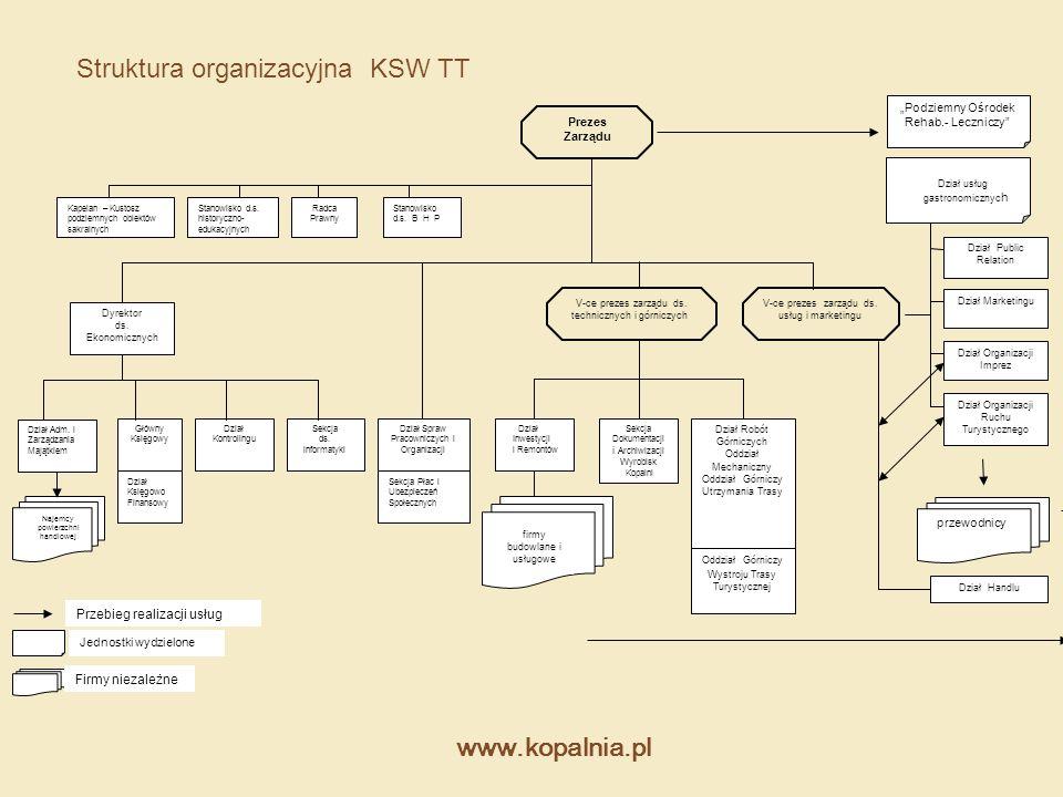 """www.kopalnia.pl Kopalnia Soli """"Wieliczka Trasa Turystyczna Regulamin Organizacyjny § 10 Opis jednostek organizacyjnych 1.1."""