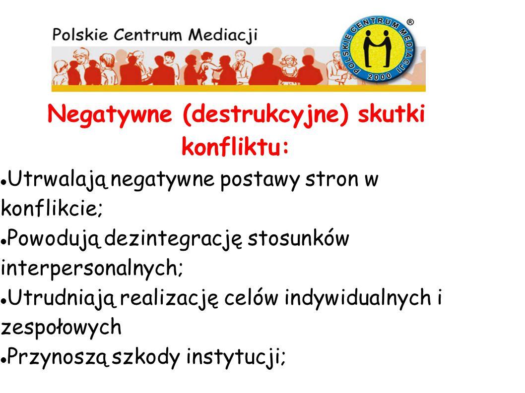 Negatywne (destrukcyjne) skutki konfliktu: Utrwalają negatywne postawy stron w konflikcie; Powodują dezintegrację stosunków interpersonalnych; Utrudni