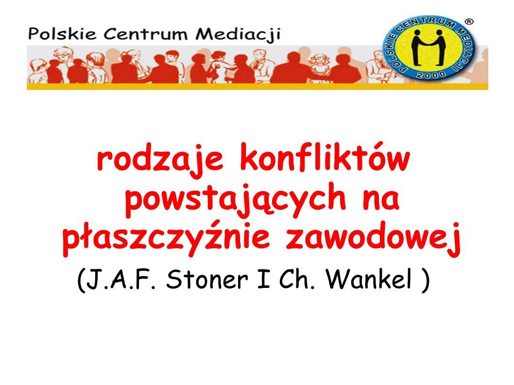 rodzaje konfliktów powstających na płaszczyźnie zawodowej (J.A.F. Stoner I Ch. Wankel )
