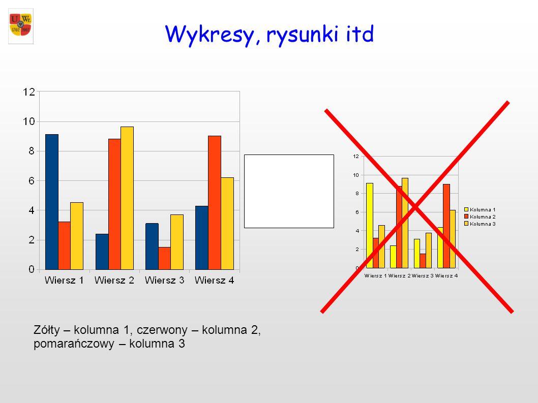 Wykresy, rysunki itd Zółty – kolumna 1, czerwony – kolumna 2, pomarańczowy – kolumna 3