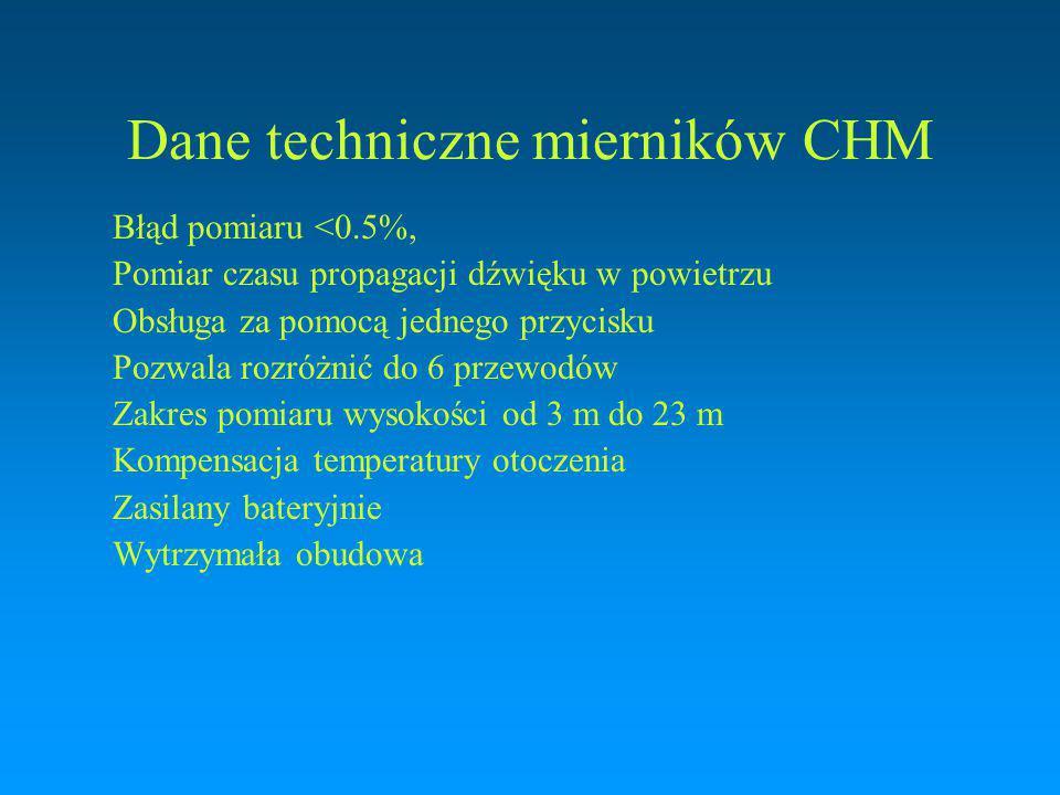 Dane techniczne mierników CHM Błąd pomiaru <0.5%, Pomiar czasu propagacji dźwięku w powietrzu Obsługa za pomocą jednego przycisku Pozwala rozróżnić do